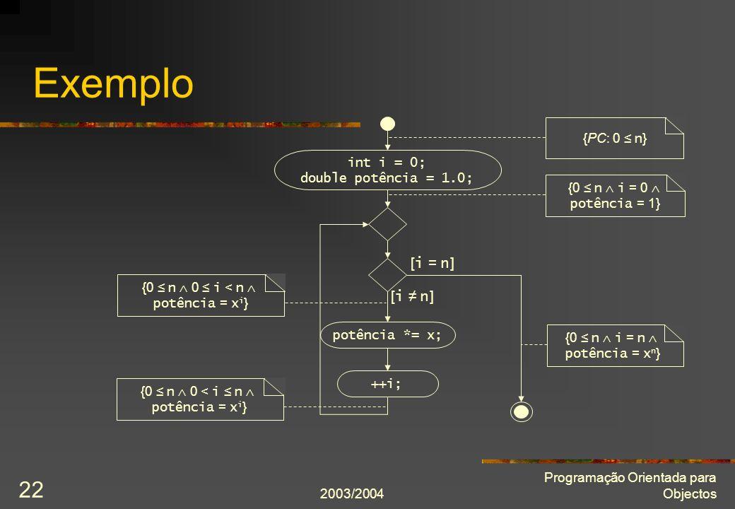 Exemplo [i = n] [i ≠ n] {PC: 0 ≤ n} int i = 0; double potência = 1.0;